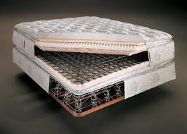 Best Mattress Components