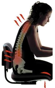 UK workers back pain problems