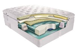 mattress with great support and comfort